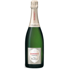 gosset excellence